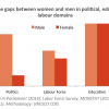 Gender Equality Montenegro