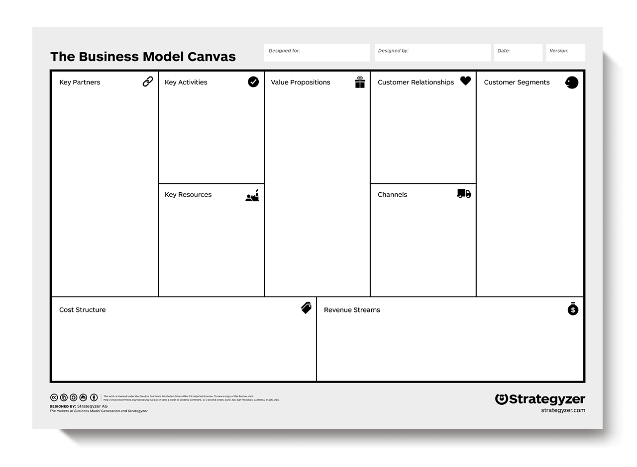 The business model canvasg diversity of cultural expressions the business model canvasg flashek Gallery