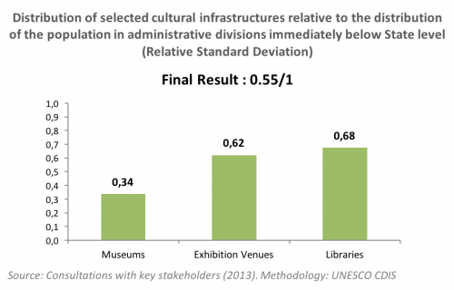 Infrastructure_Burkina