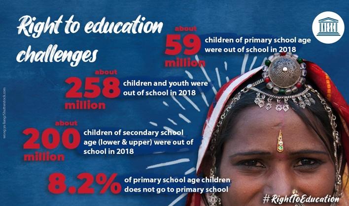 Desafíos del derecho a la educación