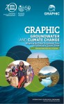 GRAPHIC: Groundwater and Climate Change